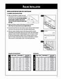 Steel Fence Installation Instructions Photos