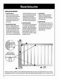 Photos of Steel Fence Installation Instructions